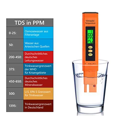 Measury EC Meter