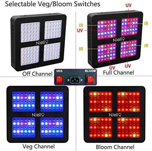 Niello® 600W Optical Lense Series LED Grow Light Vollspektrum