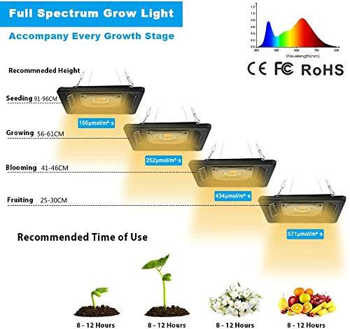 Relassy 50W LED Pflanzenlampe IP67 Wasserdicht COB LED Pflanzenlicht
