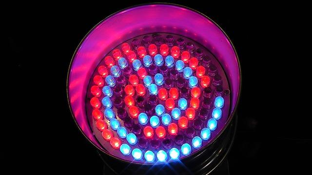 Vollspektrum LED Pflanzenlampen